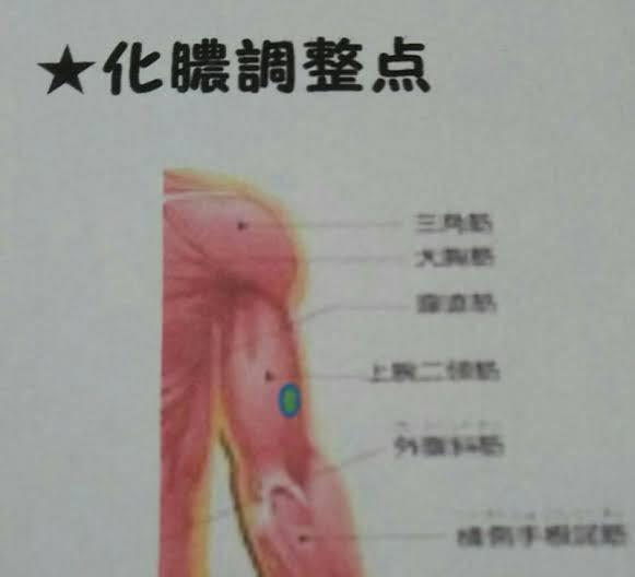 化膿調整点
