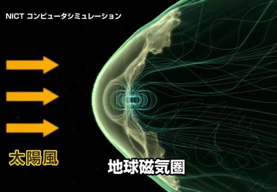 地球磁気圏