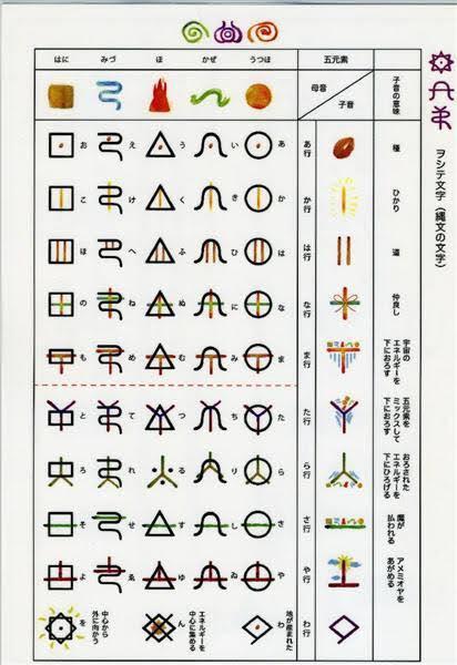 縄文の文字