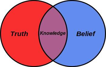 Truth_Knowledge_Belief