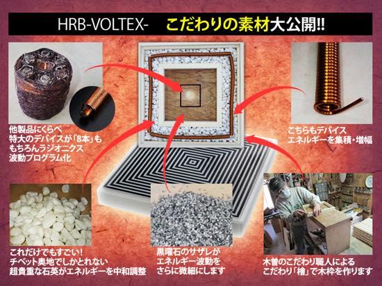 HRB-VOLTEX-こだわりの素材