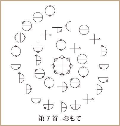 第七首のウタヒ